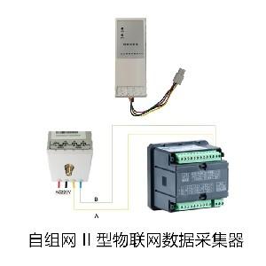 物联网设备数据采集器多场景_物联网设备数据采集器自定义_物联网设备数据采集器IOT