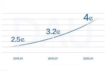 抖音用户有多少,2019抖音用户量盘点