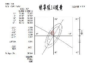 名牌宁美牌联苯胺黄P.Y12--红相纯粉