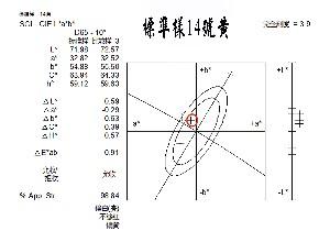油溶黄R-C.I.12055生产厂家产品报价